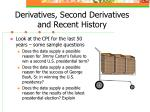 derivatives second derivatives and recent history22