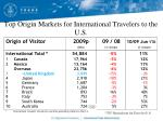 top origin markets for international travelers to the u s