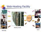 web hosting facility