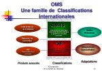 oms une famille de classifications internationales
