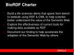 biordf charter