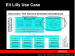 eli lilly use case