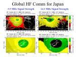 global hf comm for japan