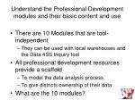 understand the professional development modules and their basic content and use13