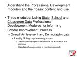 understand the professional development modules and their basic content and use14