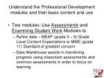 understand the professional development modules and their basic content and use15