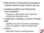 understand the professional development modules and their basic content and use16