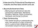 understand the professional development modules and their basic content and use17