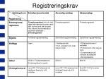registreringskrav