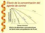 efecto de la concentraci n del agente de control