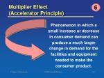 multiplier effect accelerator principle
