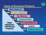 types of business products