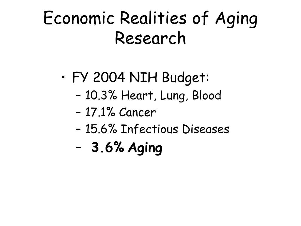Economic Realities of Aging Research
