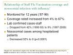 relationship of staff flu vaccination coverage and nosocomial infection with influenza