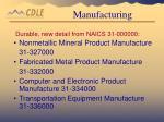 manufacturing77