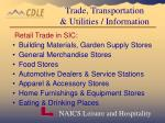 trade transportation utilities information87