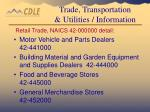 trade transportation utilities information88