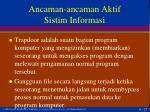 ancaman ancaman aktif sistim informasi3