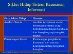 siklus hidup sistem keamanan informasi