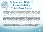school and district accountability think tank plans