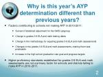 why is this year s ayp determination different than previous years
