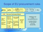 scope of eu procurement rules