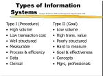 types of information systems sprague watson dss for management prentice hall 1996