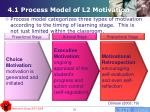 4 1 process model of l2 motivation