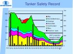 tanker safety record