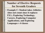 number of elective requests for seventh graders188