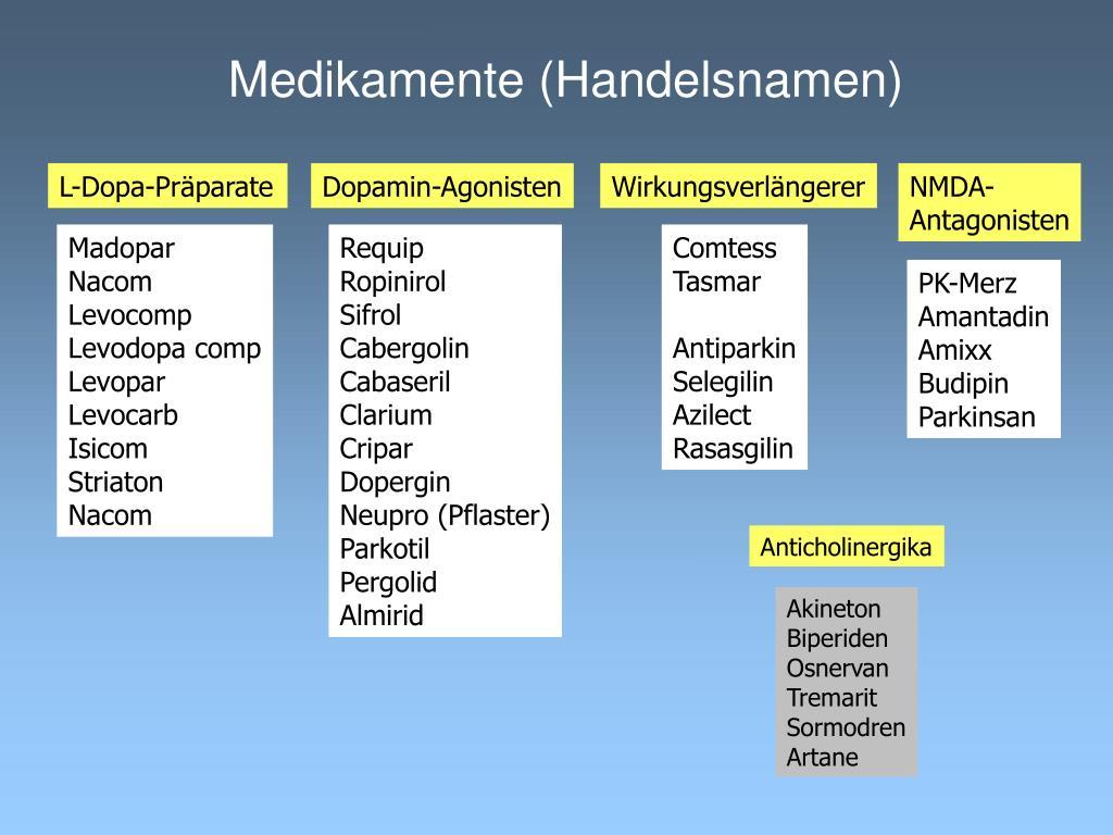 Medikamente (Handelsnamen)