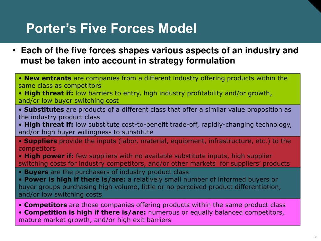 porters five forces and internet service providers Using porter five forces and technology acceptance model to predict cloud computing adoption among it outsourcing service providers.