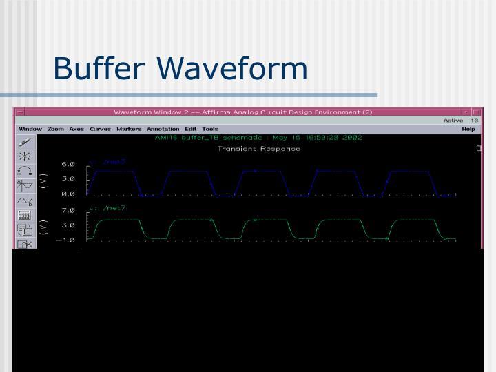 Buffer Waveform