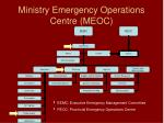 ministry emergency operations centre meoc