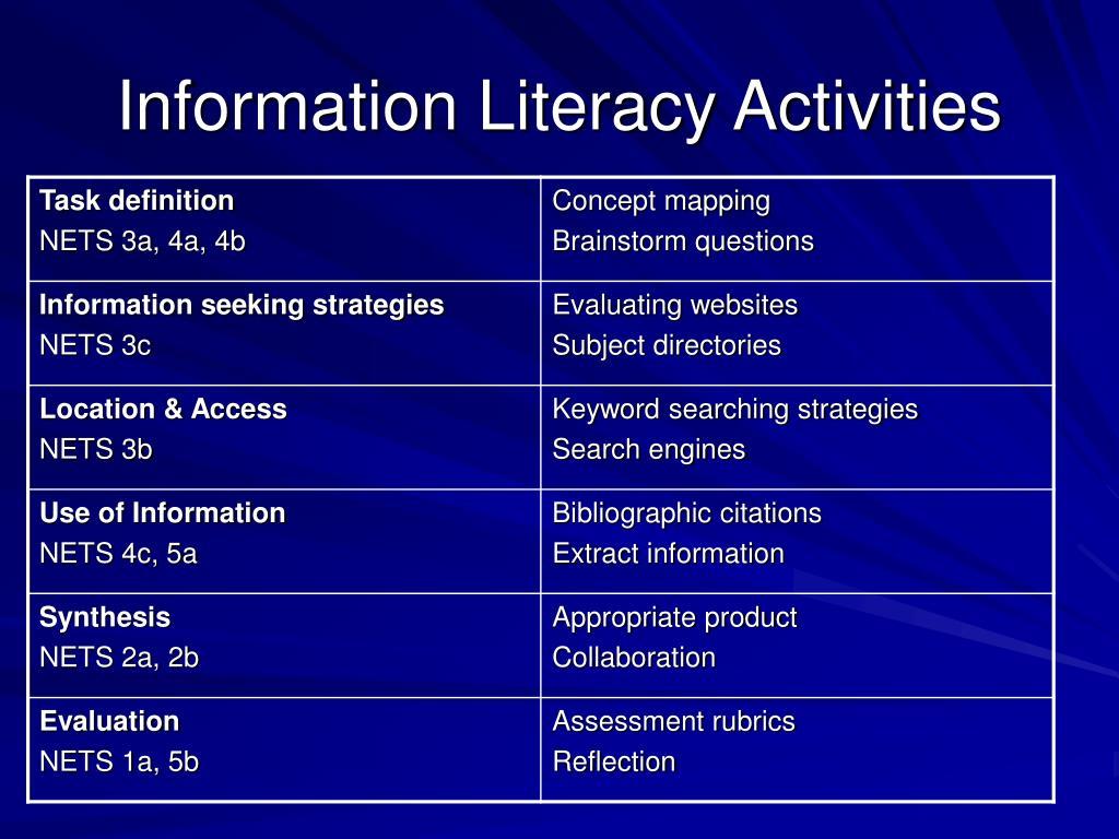 Information Literacy Activities