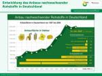 entwicklung des anbaus nachwachsender rohstoffe in deutschland