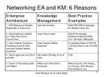 networking ea and km 6 reasons