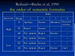 refusal beebe et al 1990 the order of semantic formulas