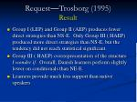 request trosborg 1995 result