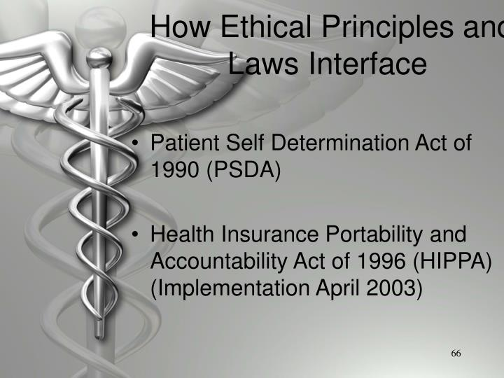 How Ethical Principles and Laws Interface