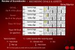 review of scorebooks95