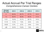 actual accrual per trial ranges comprehensive cancer centers