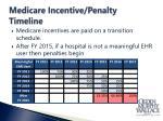medicare incentive penalty timeline