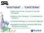 boutique vs cafeteria