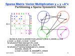 sparse matrix vector multiplication y y a x