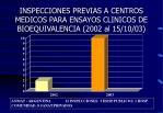 inspecciones previas a centros medicos para ensayos clinicos de bioequivalencia 2002 al 15 10 03
