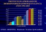 protocolos aprobados de biodisponibilidad bioequivalencia a os 1994 2003