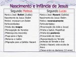 nascimento e inf ncia de jesus
