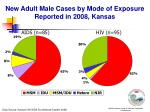 new adult male cases by mode of exposure reported in 2008 kansas