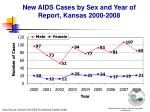new aids cases by sex and year of report kansas 2000 2008